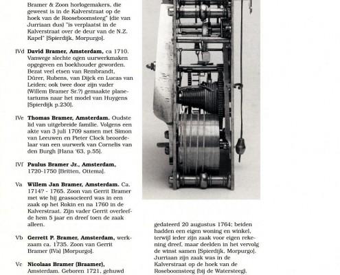 geschiedenis van de Bramer dynastie door dr.ir. Cees Grimbergen